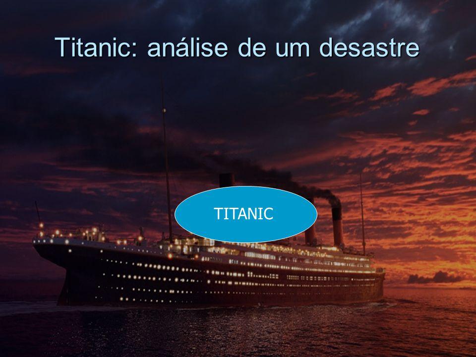 Titanic: análise de um desastre TITANIC