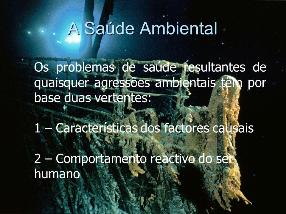 A Saúde Ambiental Os problemas de saúde resultantes de quaisquer agressões ambientais têm por base duas vertentes: 1 – Características dos factores causais 2 – Comportamento reactivo do ser humano