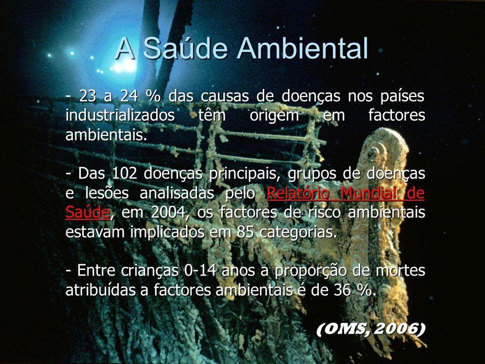 A Saúde Ambiental - 23 a 24 % das causas de doenças nos países industrializados têm origem em factores ambientais.