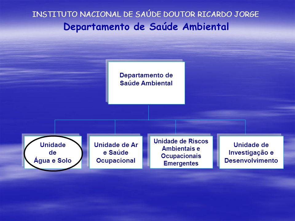 Departamento de Saúde Ambiental INSTITUTO NACIONAL DE SAÚDE DOUTOR RICARDO JORGE Unidade de Água e Solo Unidade de Ar e Saúde Ocupacional Unidade de Riscos Ambientais e Ocupacionais Emergentes Unidade de Investigação e Desenvolvimento