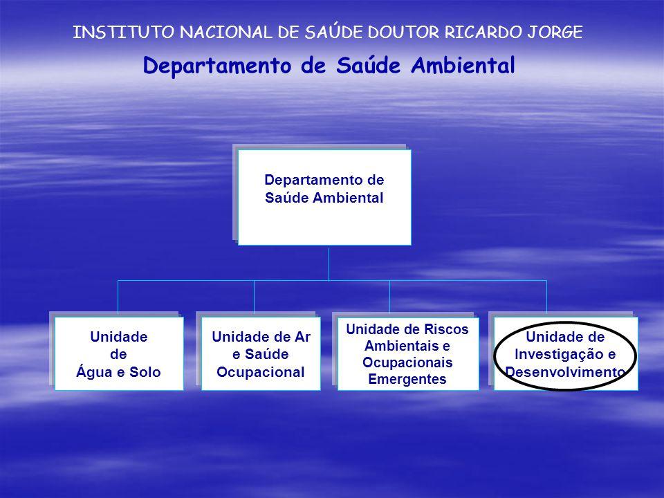 Departamento de Saúde Ambiental INSTITUTO NACIONAL DE SAÚDE DOUTOR RICARDO JORGE Unidade de Investigação e Desenvolvimento Unidade de Riscos Ambientais e Ocupacionais Emergentes Unidade de Ar e Saúde Ocupacional Unidade de Água e Solo
