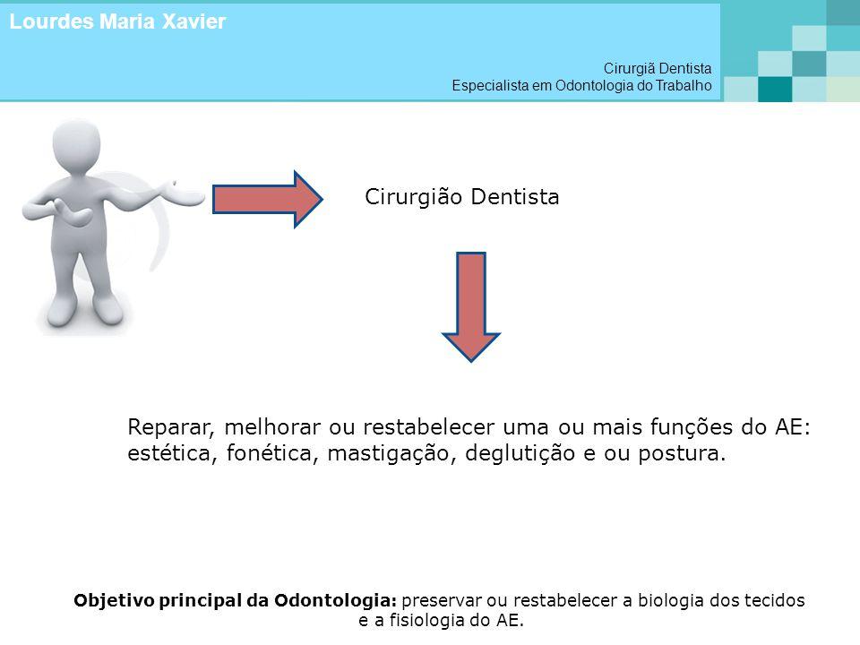 Odontologia do Trabalho: é a especialidade que tem como objetivo a busca permanente da compatibilidade entre a atividade laboral e a preservação da saúde bucal do trabalhador.