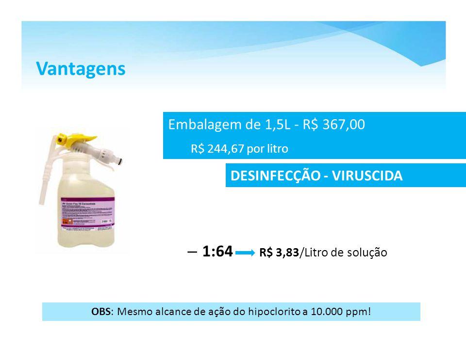 – 1:64 Vantagens R$ 3,83/Litro de solução Embalagem de 1,5L - R$ 367,00 R$ 244,67 por litro OBS: Mesmo alcance de ação do hipoclorito a 10.000 ppm.