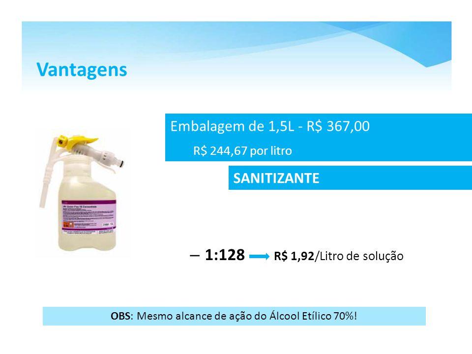 – 1:128 Vantagens R$ 1,92/Litro de solução Embalagem de 1,5L - R$ 367,00 R$ 244,67 por litro OBS: Mesmo alcance de ação do Álcool Etílico 70%.