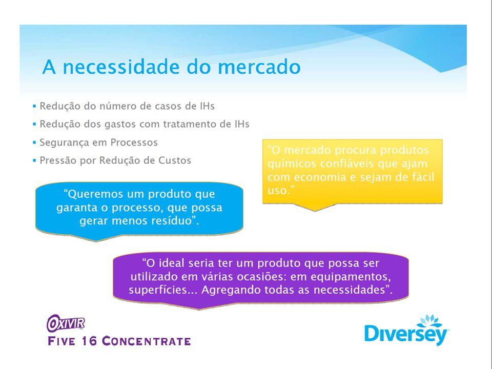 www.professionalclean.com.br