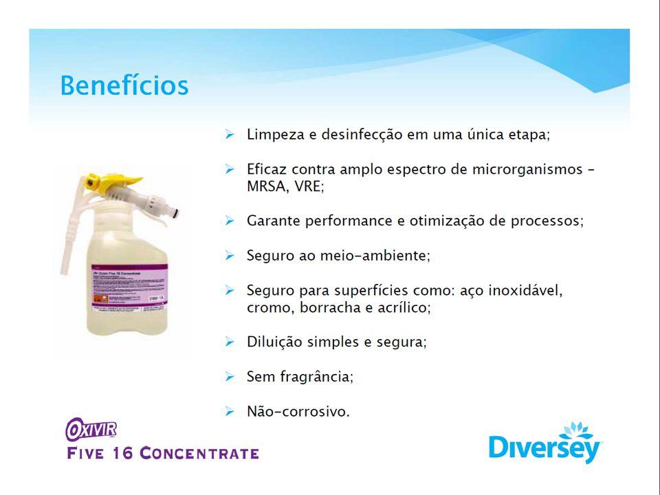 Eficaz contra Micobactérias Super-resistentes – 1:16 Vantagens R$ 15,30/Litro de solução Embalagem de 1,5L - R$ 367,00 R$ 244,67 por litro OBS: Não há produto similar no mercado mundial com a mesma eficácia.