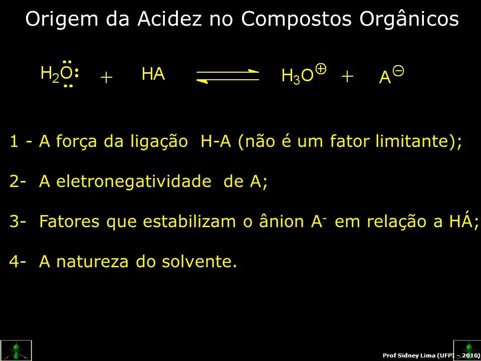 Origem da Acidez no Compostos Orgânicos 1 - A força da ligação H-A (não é um fator limitante); 2- A eletronegatividade de A; 3- Fatores que estabiliza