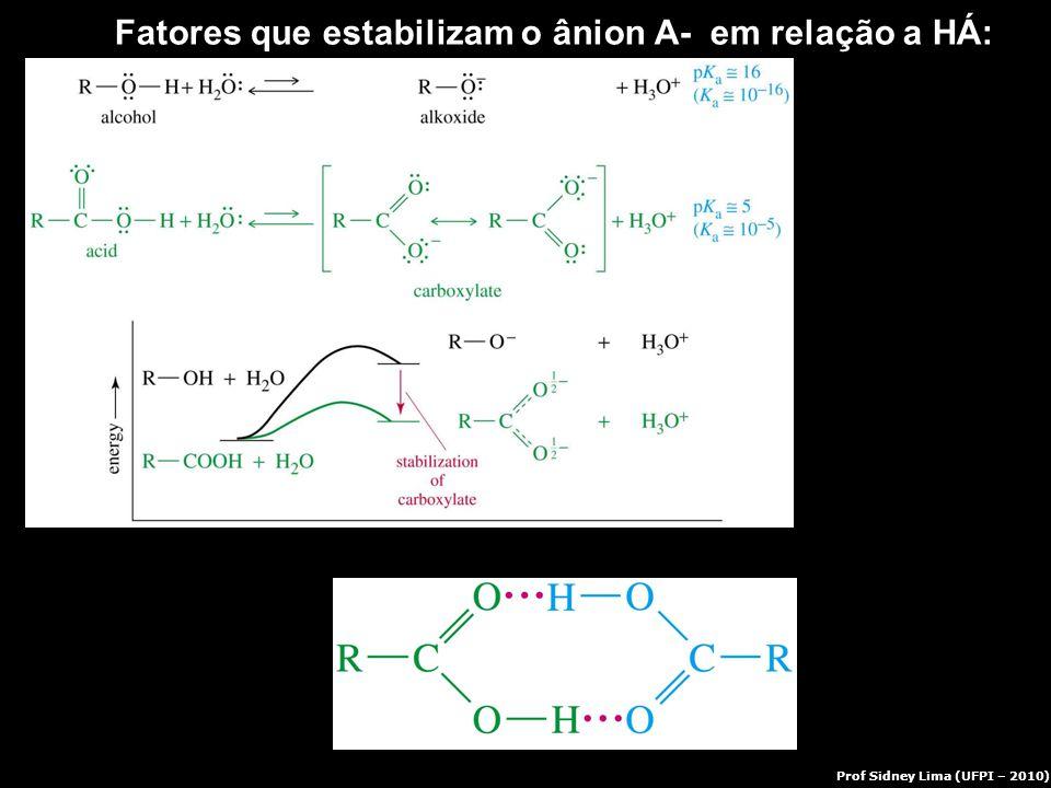 Fatores que estabilizam o ânion A- em relação a HÁ: Prof Sidney Lima (UFPI – 2010)