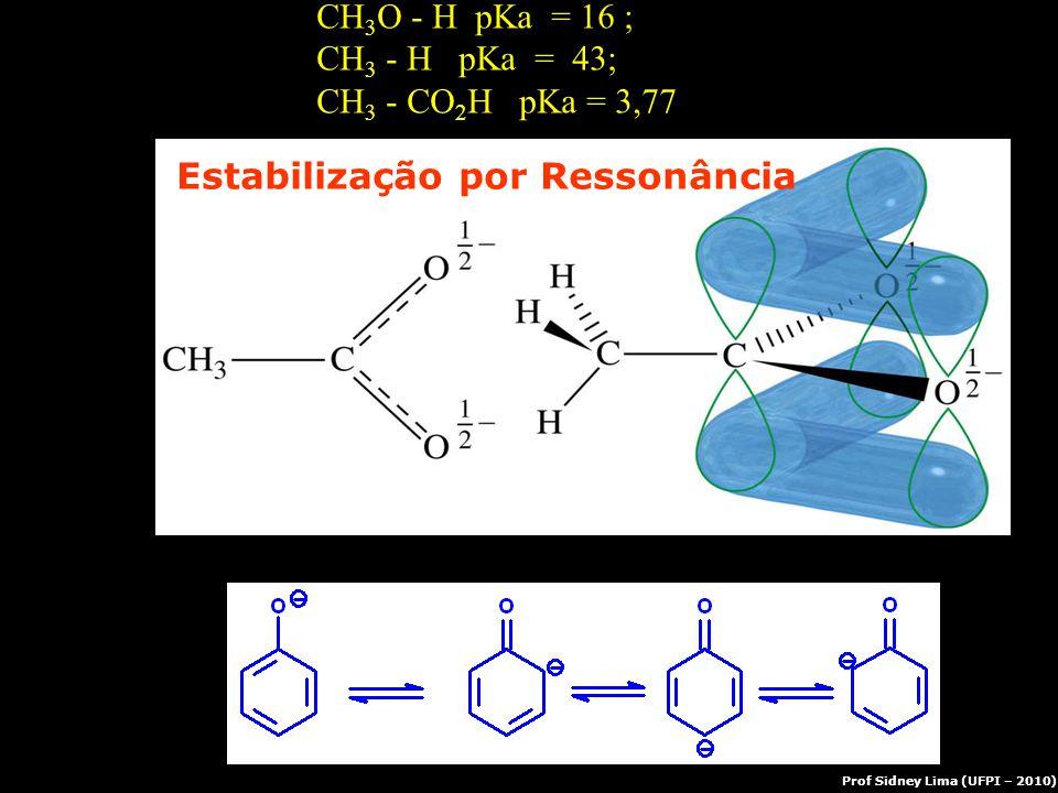 Estabilização por Ressonância CH 3 O - H pKa = 16 ; CH 3 - H pKa = 43; CH 3 - CO 2 H pKa = 3,77 Prof Sidney Lima (UFPI – 2010)