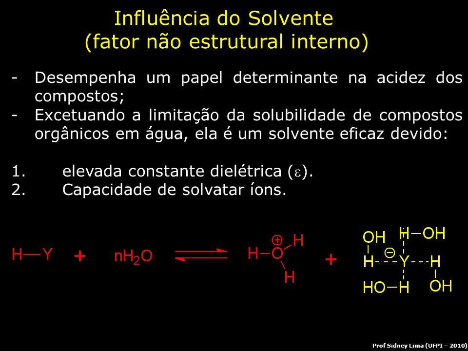 Influência do Solvente (fator não estrutural interno) -Desempenha um papel determinante na acidez dos compostos; -Excetuando a limitação da solubilida