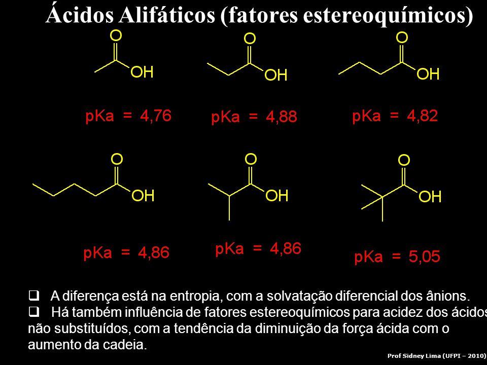 Ácidos Alifáticos (fatores estereoquímicos) Prof Sidney Lima (UFPI – 2010)  A diferença está na entropia, com a solvatação diferencial dos ânions. 