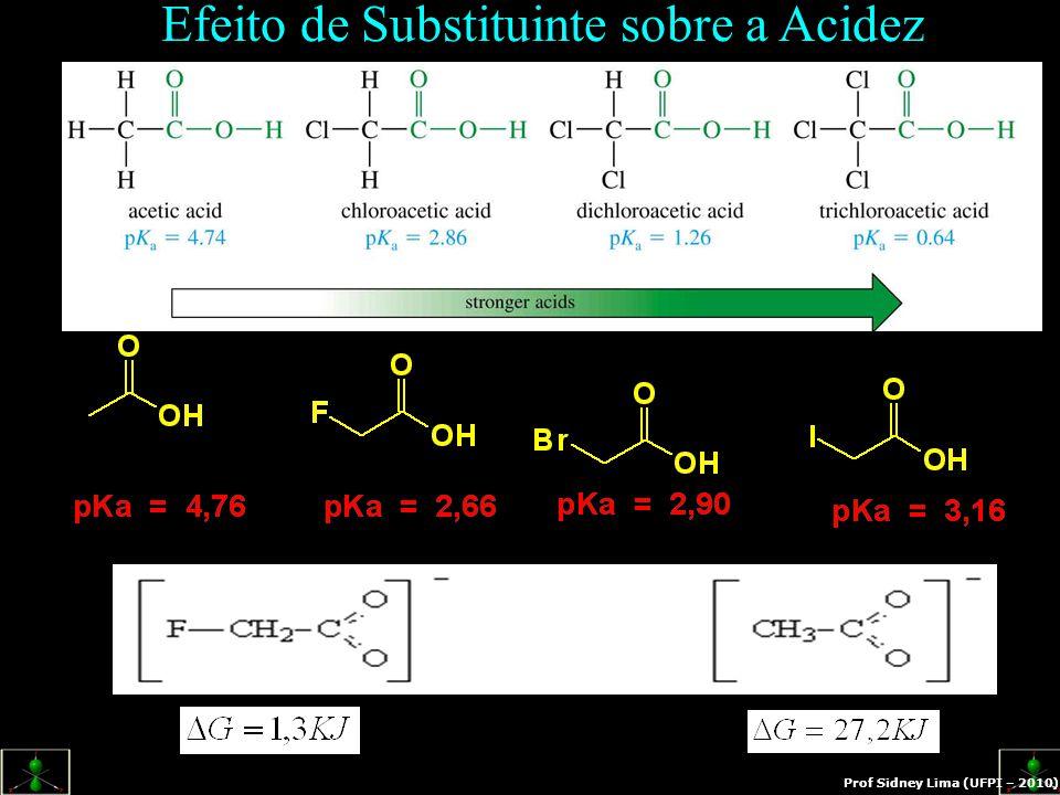 Efeito de Substituinte sobre a Acidez => Prof Sidney Lima (UFPI – 2010)