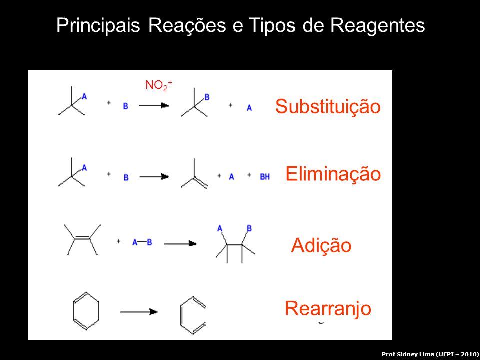 Substituição Eliminação Rearranjo Adição Principais Reações e Tipos de Reagentes NO 2 + Prof Sidney Lima (UFPI – 2010)