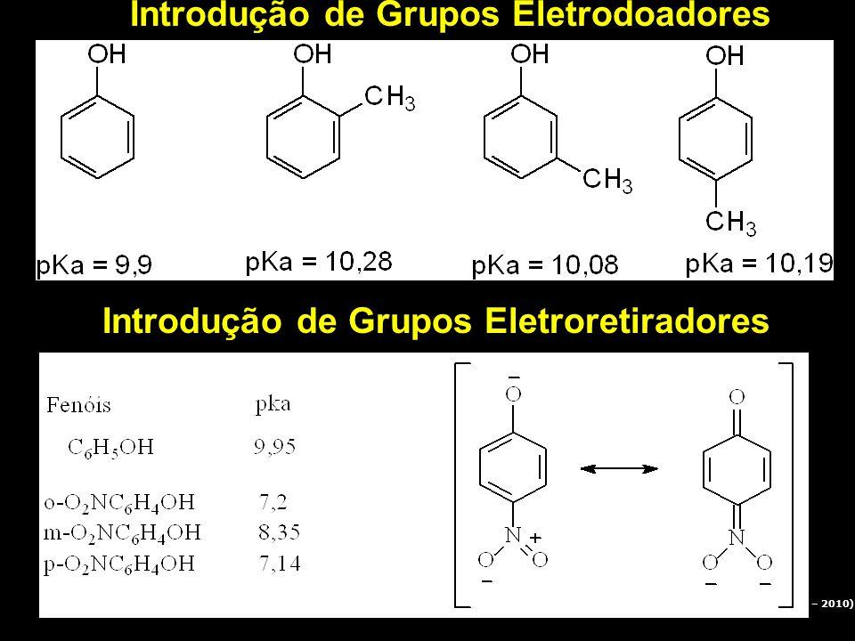 Introdução de Grupos Eletrodoadores Prof Sidney Lima (UFPI – 2010) Introdução de Grupos Eletroretiradores