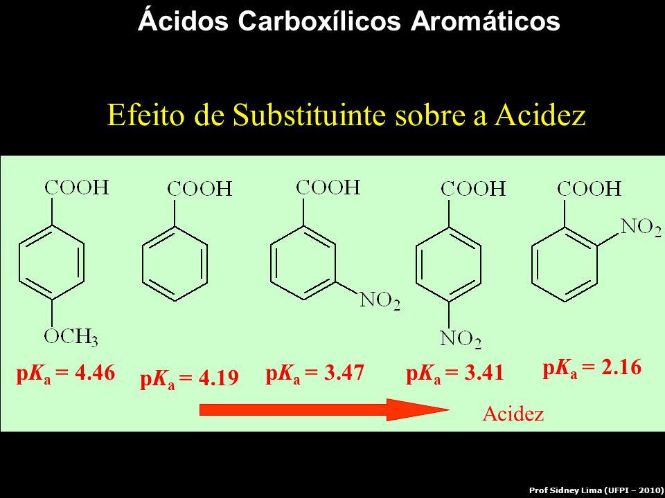 pK a = 4.46 pK a = 4.19 pK a = 3.47pK a = 3.41 pK a = 2.16 Ácidos Carboxílicos Aromáticos Acidez Efeito de Substituinte sobre a Acidez Prof Sidney Lim