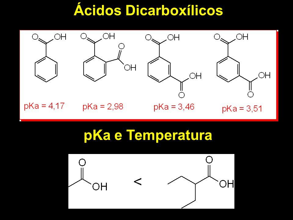 pKa e Temperatura Ácidos Dicarboxílicos