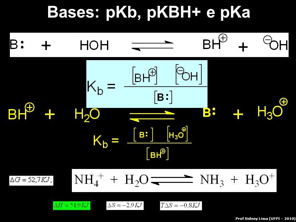 Bases: pKb, pKBH+ e pKa Prof Sidney Lima (UFPI – 2010)