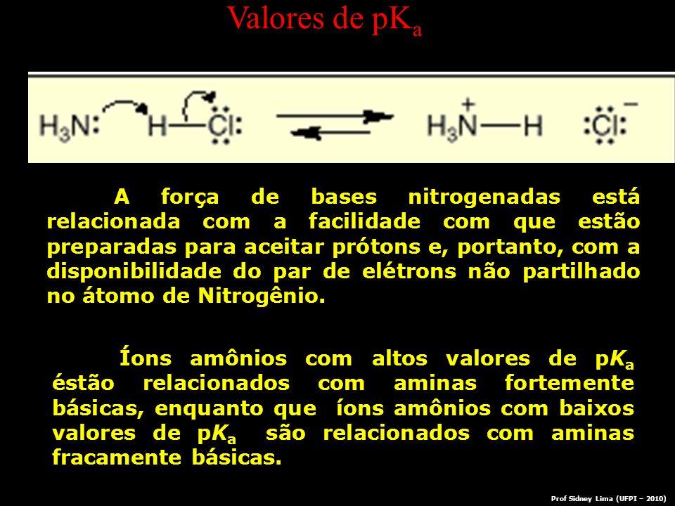 Íons amônios com altos valores de pK a éstão relacionados com aminas fortemente básicas, enquanto que íons amônios com baixos valores de pK a são rela