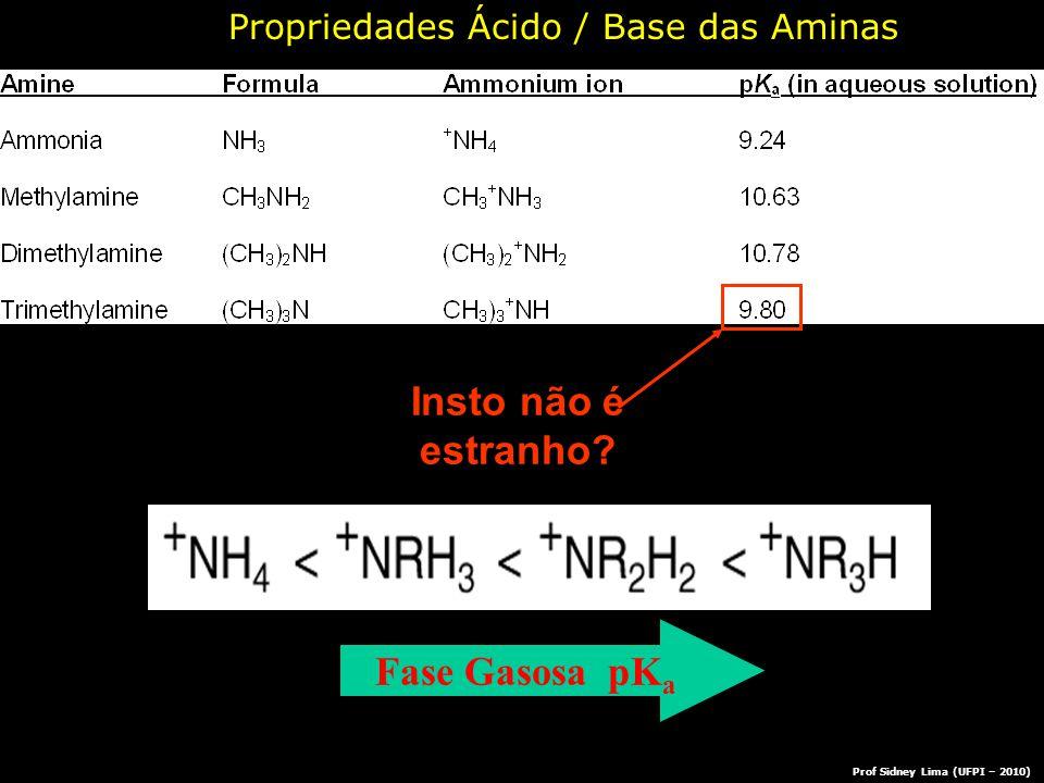 Insto não é estranho? Propriedades Ácido / Base das Aminas Fase Gasosa pK a Prof Sidney Lima (UFPI – 2010)