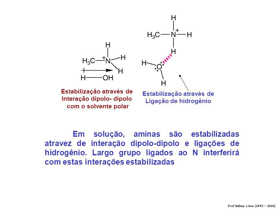Em solução, aminas são estabilizadas atravez de interação dipolo-dipolo e ligações de hidrogênio. Largo grupo ligados ao N interferirá com estas inter