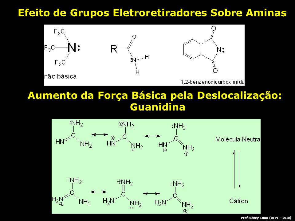 Efeito de Grupos Eletroretiradores Sobre Aminas Aumento da Força Básica pela Deslocalização: Guanidina Prof Sidney Lima (UFPI – 2010)