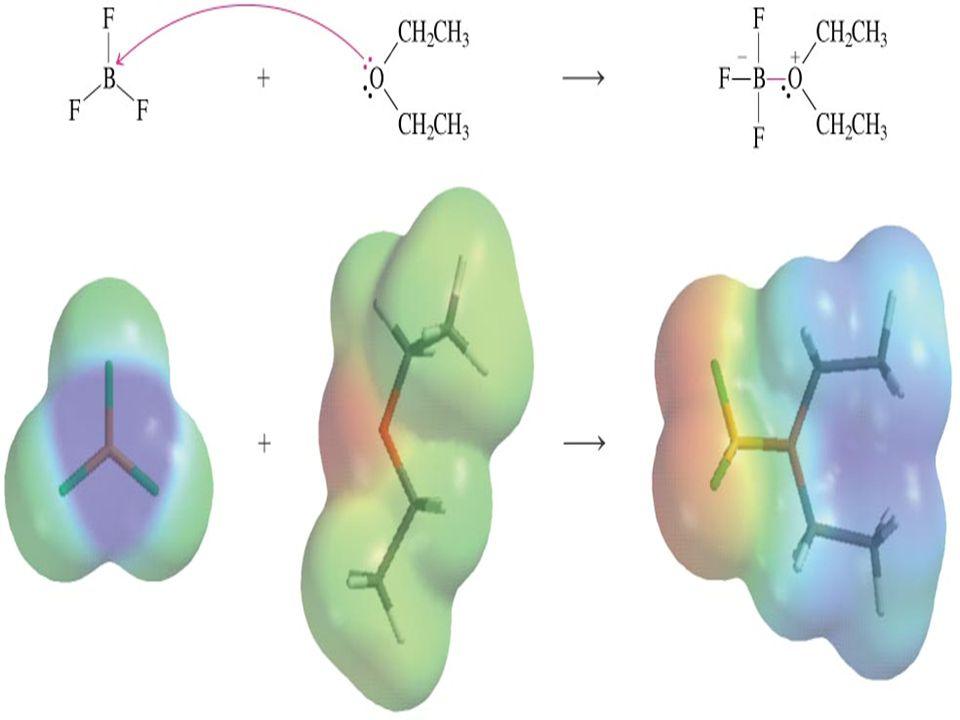 Ácidos Alifáticos (efeito indutivo e energia) Alteração global na estrutura efetuada numa molécula tão pequena como o ácido metanóico por substituição do H por CH 3 torna duvidoso que um argumento tão simplista seja realmente válido.