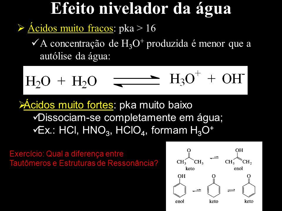Efeito nivelador da água  Ácidos muito fracos: pka > 16 A concentração de H 3 O + produzida é menor que a autólise da água:  Ácidos muito fortes: pk