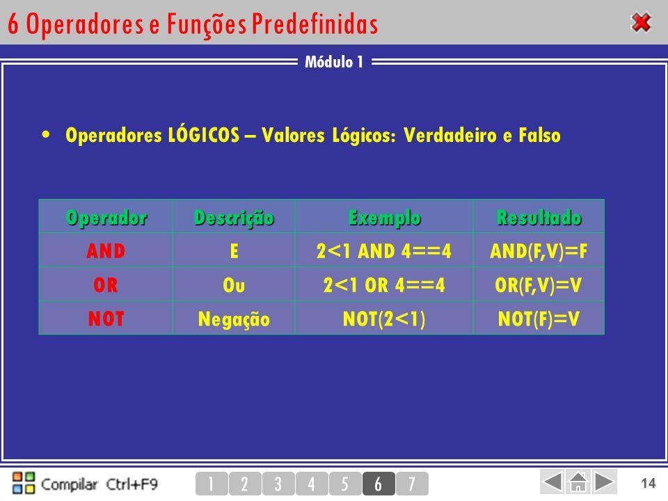 Módulo 1 1234567 14 6 Operadores e Funções Predefinidas Operadores LÓGICOS – Valores Lógicos: Verdadeiro e Falso OperadorDescriçãoExemploResultado AND