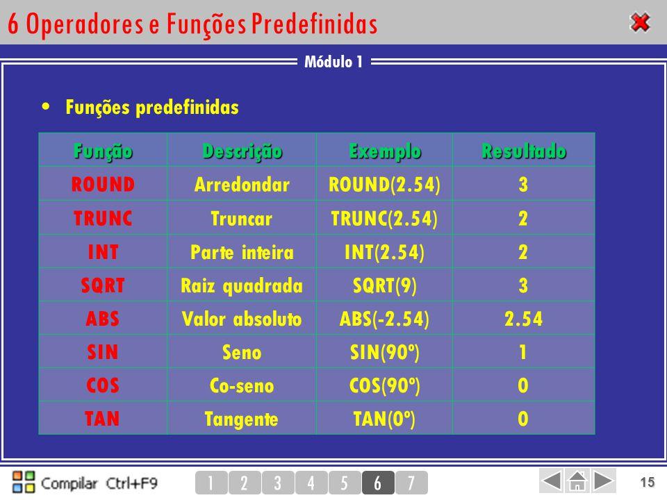 Módulo 1 1234567 15 6 Operadores e Funções Predefinidas Funções predefinidas FunçãoDescriçãoExemploResultado ROUNDArredondarROUND(2.54)3 TRUNCTruncarT