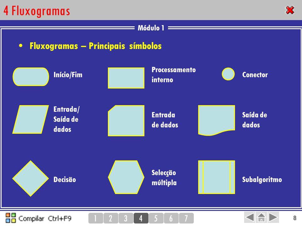 Módulo 1 1234567 9 4 Fluxogramas Linguagem simbólica 4 Problema: Calcular X Y Início Fim BASE, EXP PRODUTO  BASE CONTADOR  1 CONTADOR < EXP PRODUTO  PRODUTO * BASE CONTADOR  CONTADOR + 1 PRODUTO V F