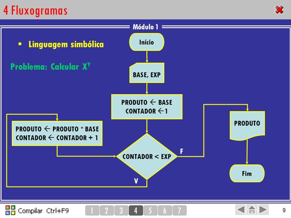 Módulo 1 1234567 10 5 Constantes - Variáveis - Tipos de dados 5 Nomes de variáveis ou constantes Maiúsculas, minúsculas, dígitos (0…9) e símbolo underscore (_).