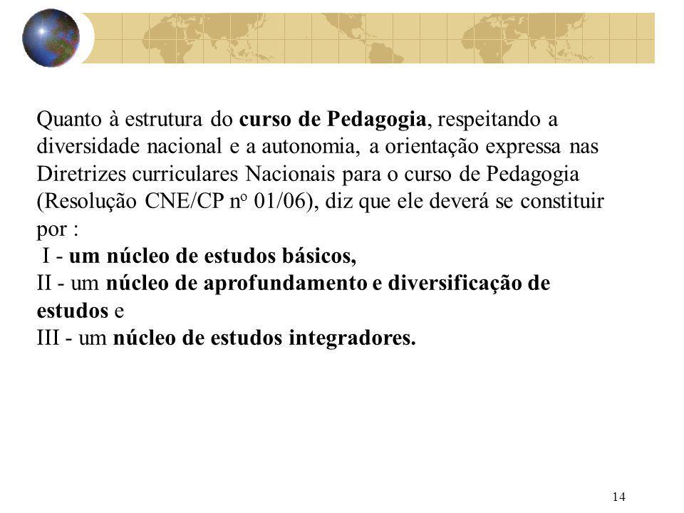 14 Quanto à estrutura do curso de Pedagogia, respeitando a diversidade nacional e a autonomia, a orientação expressa nas Diretrizes curriculares Nacio