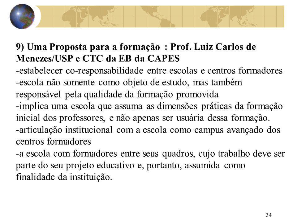 34 9) Uma Proposta para a formação : Prof. Luiz Carlos de Menezes/USP e CTC da EB da CAPES -estabelecer co-responsabilidade entre escolas e centros fo