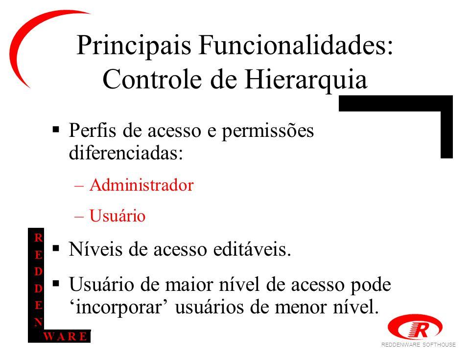 REDDENWARE SOFTHOUSE W A R E REDDENREDDEN Principais Funcionalidades: Controle de Usuários  Novos usuários são inseridos somente pelo(s) administrador(es).