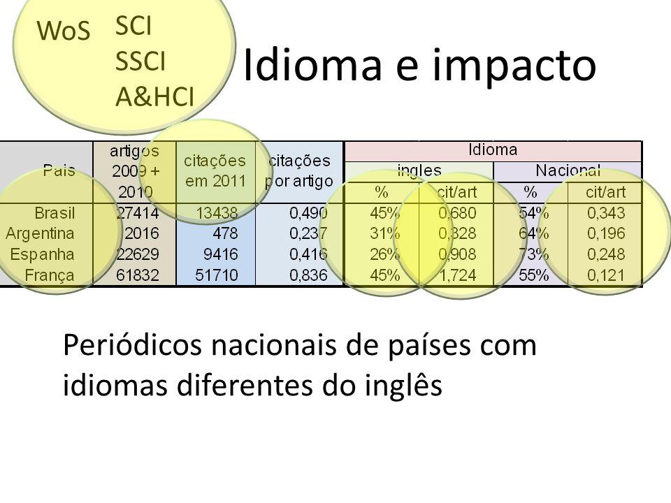 WoS SCI SSCI A&HCI Idioma e impacto Periódicos nacionais de países com idiomas diferentes do inglês