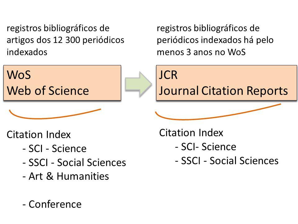 Fator de Impacto em 2011 = citações recebidas em 2011 aos artigos publicados em 2009 e 2010 soma dos artigos publicados em 2009 e 2010
