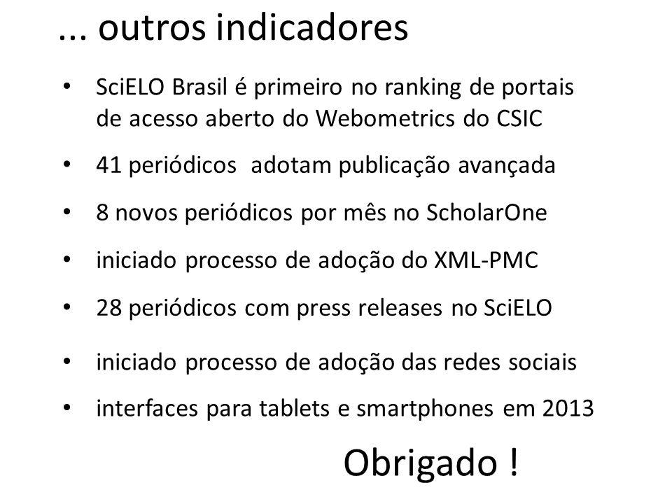 ... outros indicadores SciELO Brasil é primeiro no ranking de portais de acesso aberto do Webometrics do CSIC 41 periódicos adotam publicação avançada