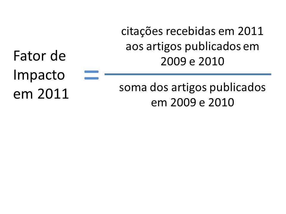Periódicos editados no Brasil indexados no Journal Citation Repors (JCR) nos últimos 10 anos Fonte, WoK, 2012 232 %