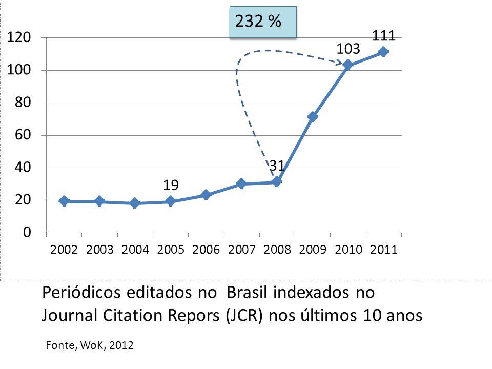 99 111 Ano Títulos Média- FI 0,520 0,509 Distribuição do FI nos anos 2010 a 2011 dos periódicos brasileiros indexados no JCR em 2011 Fonte, WoK, 2012