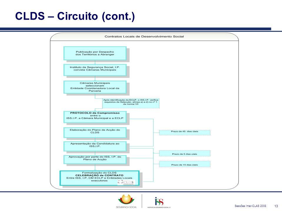 Sessões Inter-CLAS 2008 13 CLDS – Circuito (cont.)