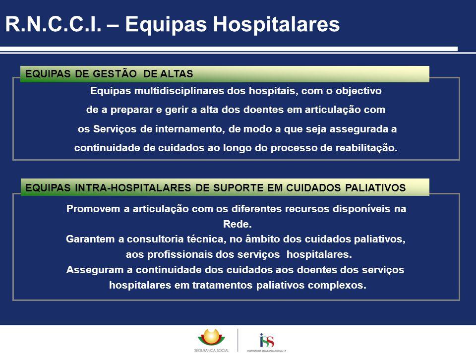 Equipas multidisciplinares dos hospitais, com o objectivo de a preparar e gerir a alta dos doentes em articulação com os Serviços de internamento, de