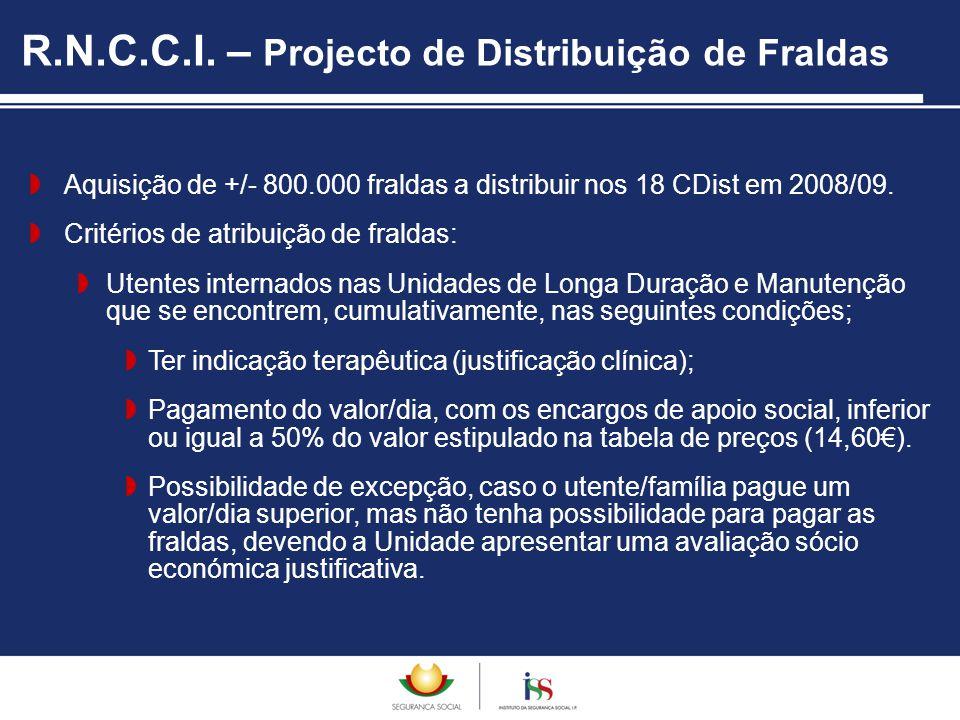  Aquisição de +/- 800.000 fraldas a distribuir nos 18 CDist em 2008/09.  Critérios de atribuição de fraldas:  Utentes internados nas Unidades de Lo