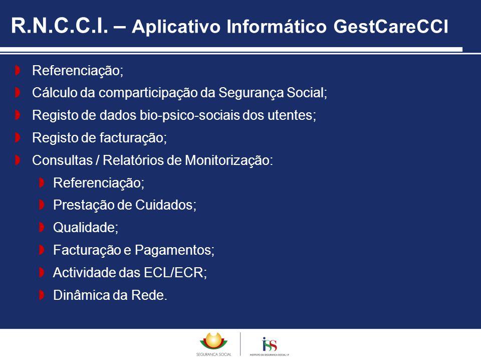  Referenciação;  Cálculo da comparticipação da Segurança Social;  Registo de dados bio-psico-sociais dos utentes;  Registo de facturação;  Consul