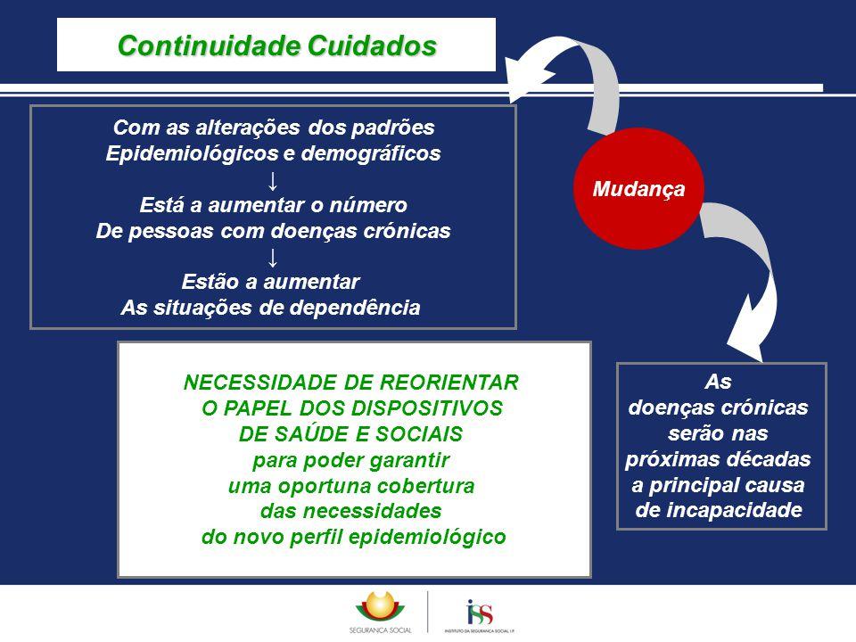 NECESSIDADE DE REORIENTAR O PAPEL DOS DISPOSITIVOS DE SAÚDE E SOCIAIS para poder garantir uma oportuna cobertura das necessidades do novo perfil epide