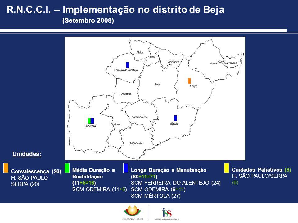 Unidades: R.N.C.C.I. – Implementação no distrito de Beja (Setembro 2008) Cuidados Paliativos (6) H. SÃO PAULO/SERPA (6) Longa Duração e Manutenção (60