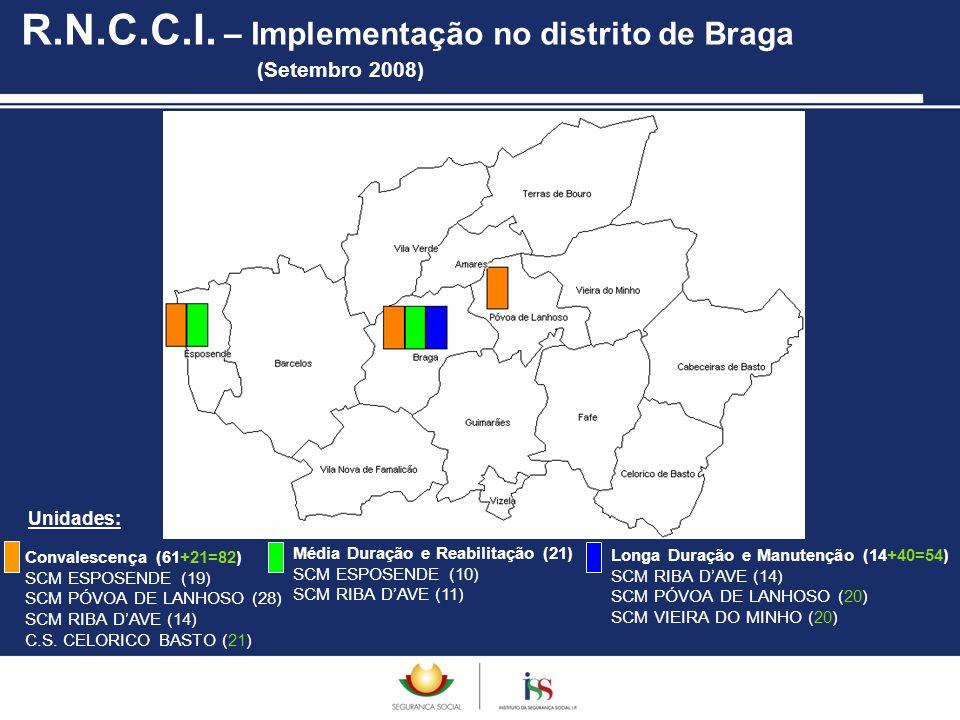 Unidades: R.N.C.C.I. – Implementação no distrito de Braga (Setembro 2008) Convalescença (61+21=82) SCM ESPOSENDE (19) SCM PÓVOA DE LANHOSO (28) SCM RI