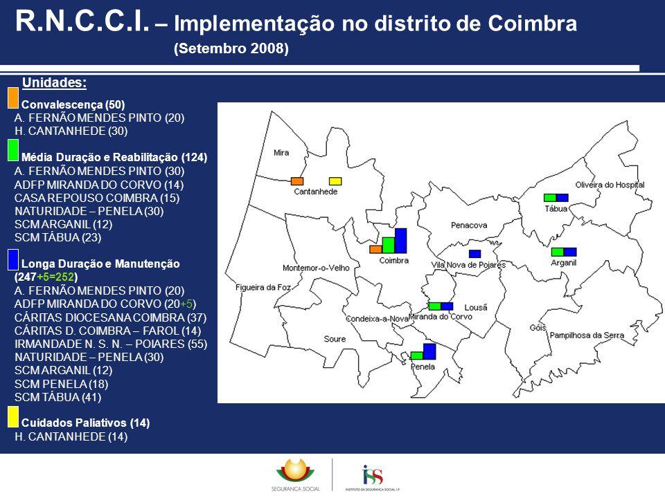 Unidades: R.N.C.C.I. – Implementação no distrito de Coimbra (Setembro 2008) Convalescença (50) A. FERNÃO MENDES PINTO (20) H. CANTANHEDE (30) Média Du