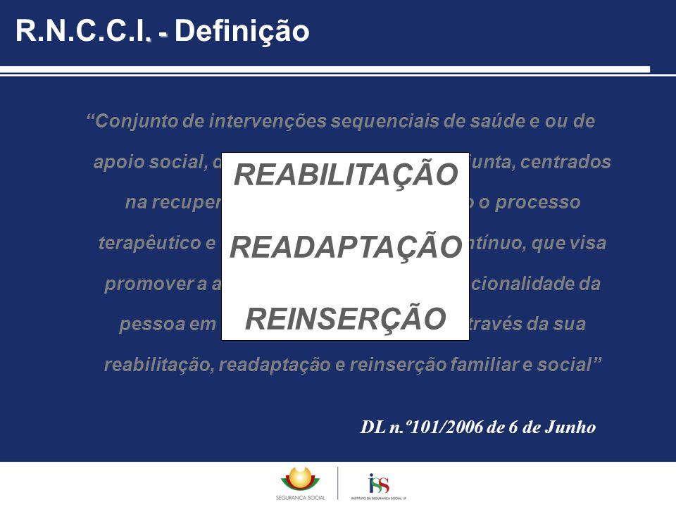 """. - R.N.C.C.I. - Definição """"Conjunto de intervenções sequenciais de saúde e ou de apoio social, decorrente de avaliação conjunta, centrados na recuper"""