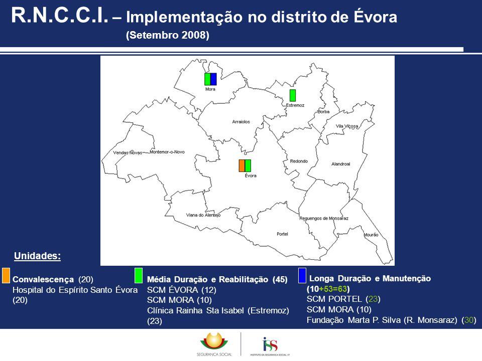 Unidades: R.N.C.C.I. – Implementação no distrito de Évora (Setembro 2008) Convalescença (20) Hospital do Espírito Santo Évora (20) Média Duração e Rea