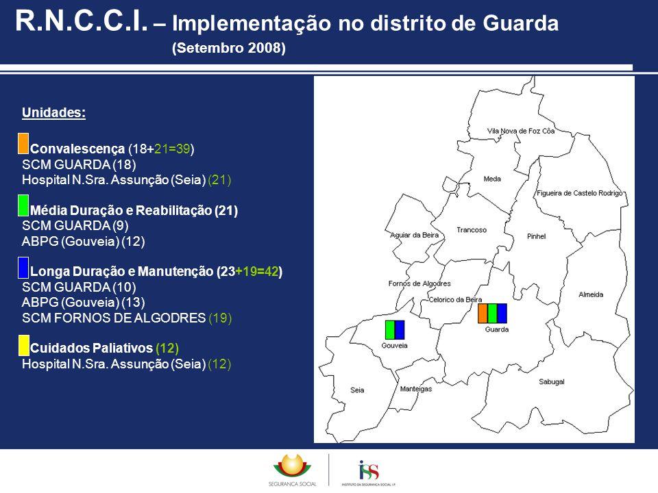 Unidades: Convalescença (18+21=39) SCM GUARDA (18) Hospital N.Sra. Assunção (Seia) (21) Média Duração e Reabilitação (21) SCM GUARDA (9) ABPG (Gouveia